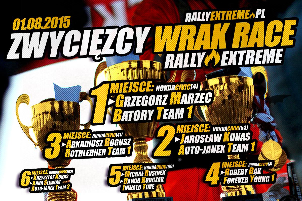 Zwyciezcy Wyniki Wrak Race Rally Extreme - 25.04.2015 - RallyExtreme.pl Radostowice k.Pszczyny